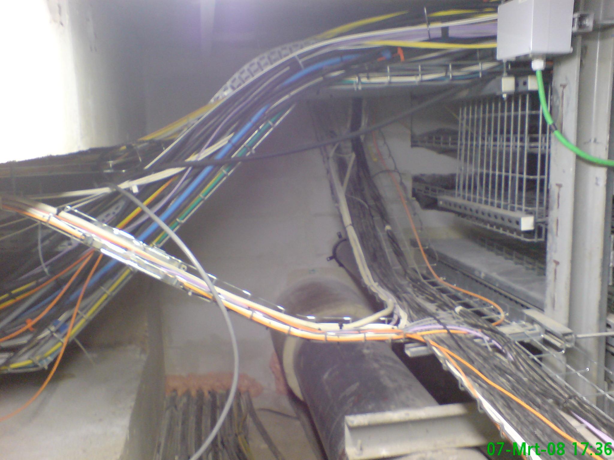 kruising kabels